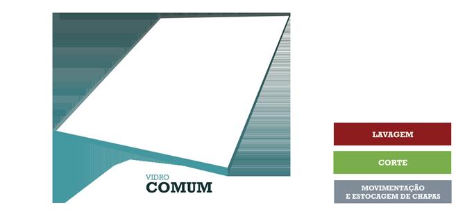vidro-comum